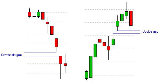 gap-esempio-1