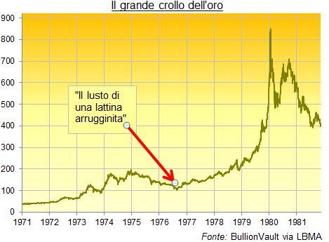 Grande-Crollo-Oro