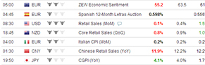 economic_calendar_4