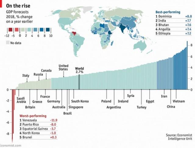 crescita_paesi