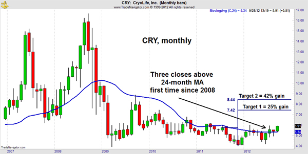 09-21-12-cry