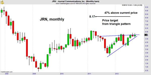 09-21-12-jrn