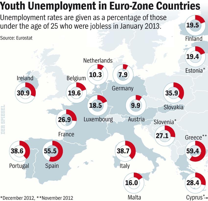 disoccupati_giovani
