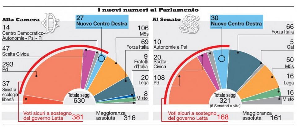 Parlamento oggi borsa investimenti for Votazioni parlamento oggi
